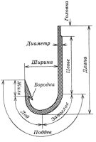 Крючки колюбакинские оксидированные